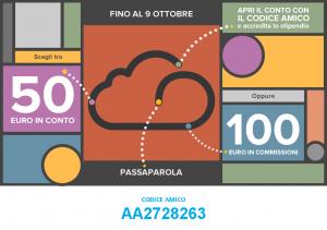 Promozione Codice Amico Fineco: AA2728263