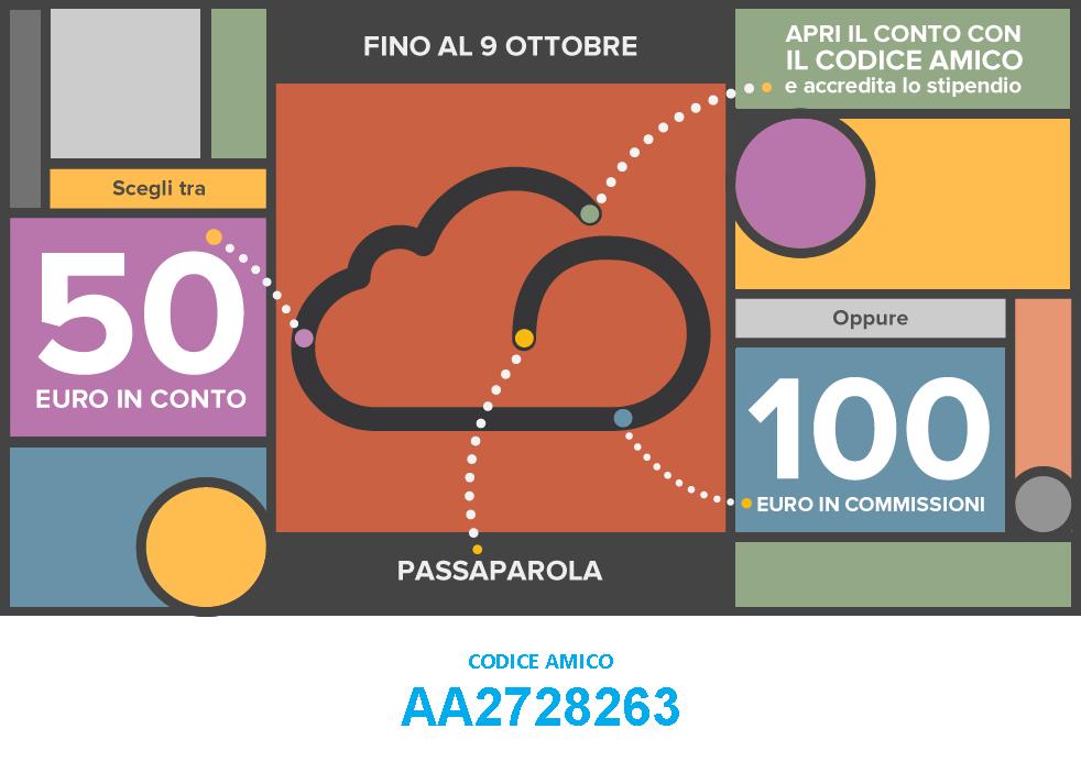 Codice Amico Fineco